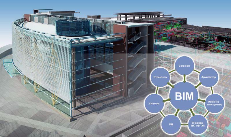 bim проектирование и моделирование зданий